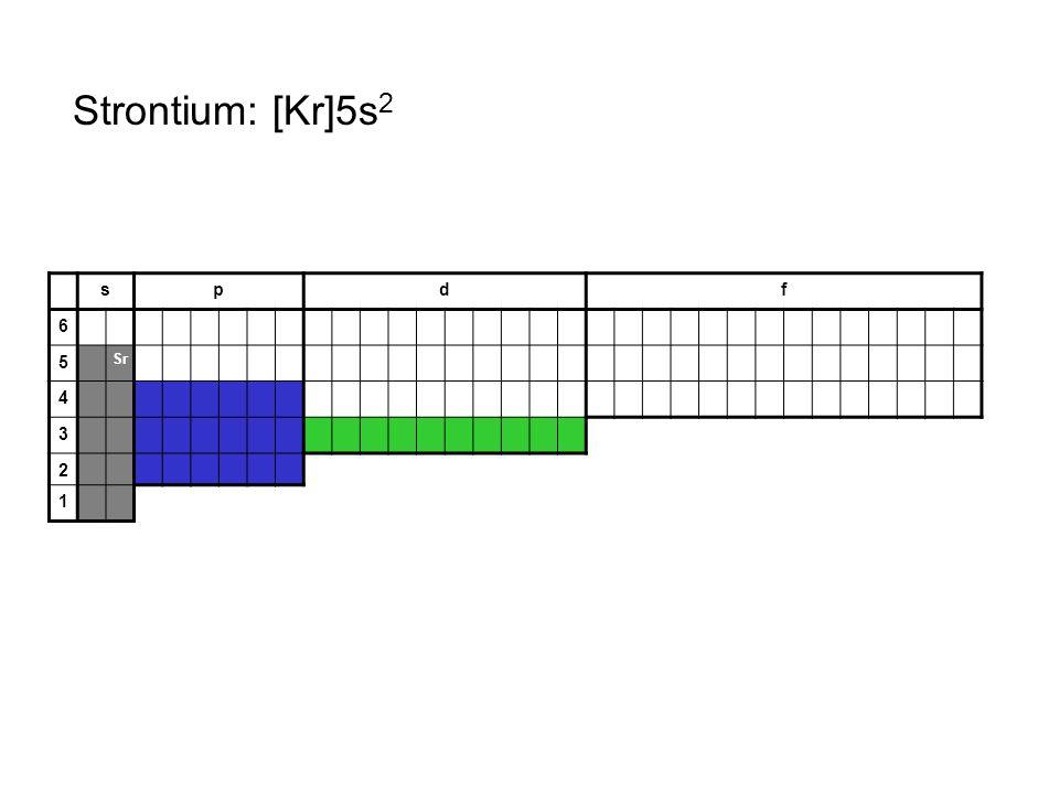 Strontium: [Kr]5s2 s p d f 6 5 Sr 4 3 2 1
